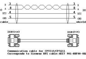 USB Driver for PLC & HMI Programming Cable
