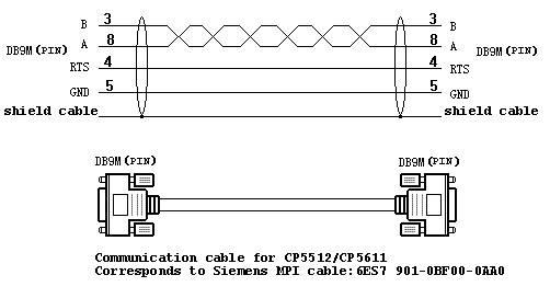 Usb Driver For Plc  U0026 Hmi Programming Cable  U2013 Plc