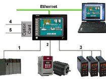 PLC AUTOMATION CONTROL SYSTEM