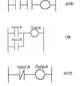 PLC Programming & Manual